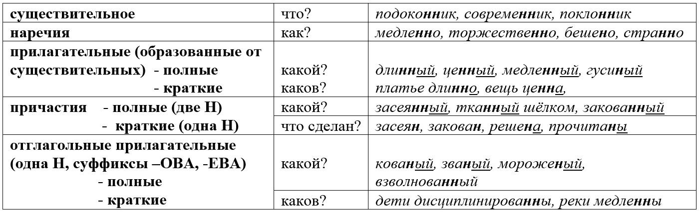 ogje-zadanie-5-tablica-small